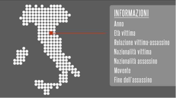 la mappa dei femminicidi in Italia